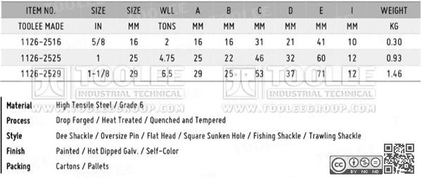 1126 Trawling Dee Shackle Square Sunken Hole DATA
