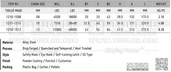 1210 Safety Hook Eye Type With Self Locking Latch G80 U S Type data