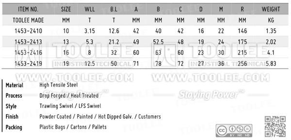 1453 Trawling Swivel LFS Type DATA