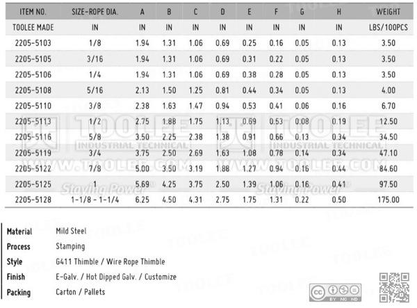 2205 Thimble G411 DATA