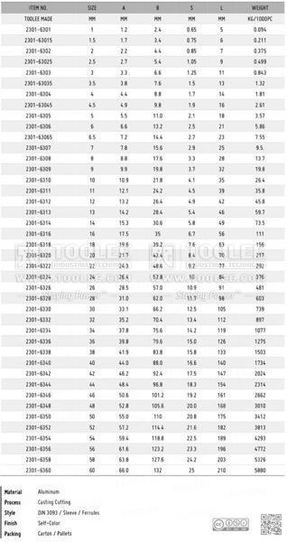 2301 Aluminum Sleeve DIN 3093 data